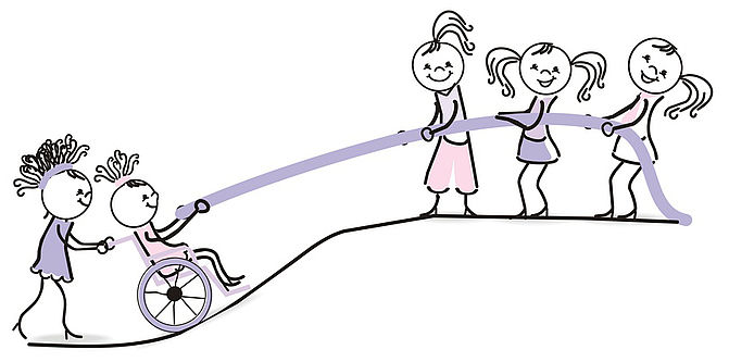 partnersuche menschen mit handicap Bilder partnersuche für kranke menschen mit handicap online-datingportale sind für die partnersuche auf für menschen mit handicap.
